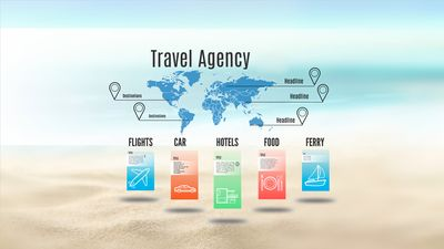 TRAVEL AGENCY FOR SALE